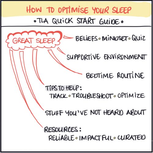 Optimise Your Sleep - Quick Start Guide